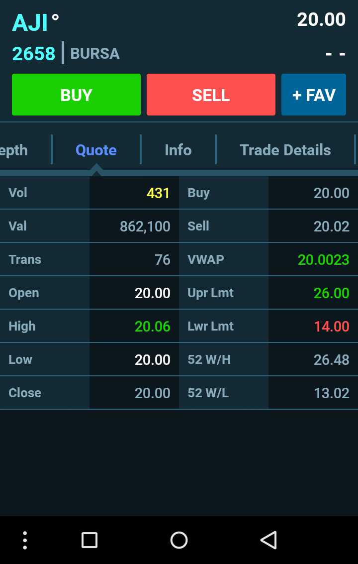 Cara membeli saham online 🥇| cryptonews.id
